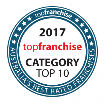 Best Rated Franchises 2017